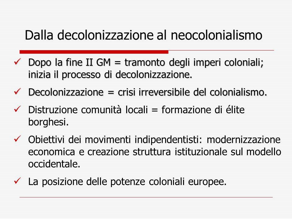 Dalla decolonizzazione al neocolonialismo Potenze coloniali = sostituzione delle vecchie pratiche colonialiste con nuovi metodi di controllo Potenze coloniali = sostituzione delle vecchie pratiche colonialiste con nuovi metodi di controllo.