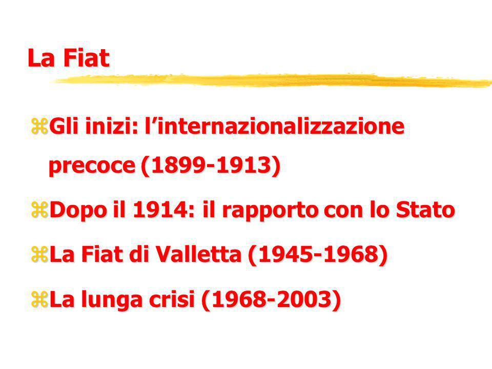 La Fiat zGli inizi: linternazionalizzazione precoce (1899-1913) zDopo il 1914: il rapporto con lo Stato zLa Fiat di Valletta (1945-1968) zLa lunga crisi (1968-2003)