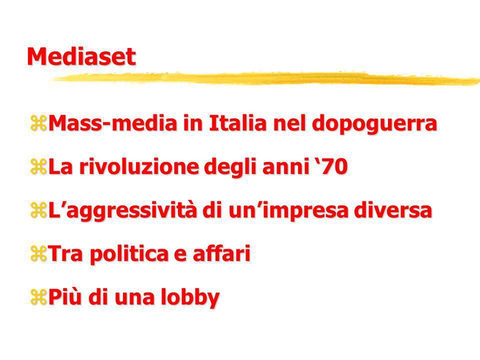 Mediaset zMass-media in Italia nel dopoguerra zLa rivoluzione degli anni 70 zLaggressività di unimpresa diversa zTra politica e affari zPiù di una lobby