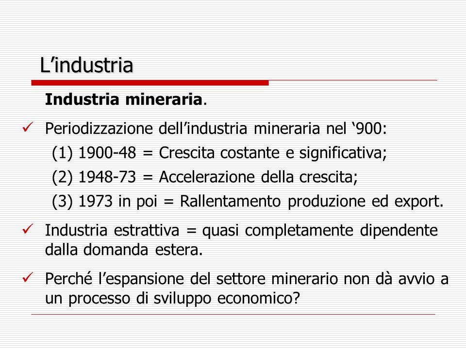 Lindustria Industria mineraria.