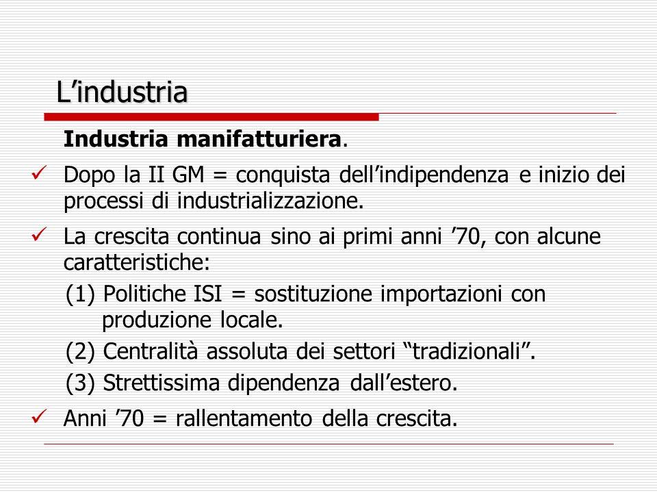 Lindustria Industria manifatturiera.