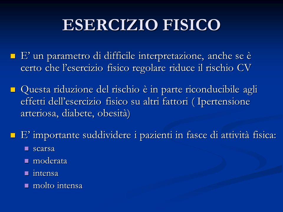 ESERCIZIO FISICO E un parametro di difficile interpretazione, anche se è certo che lesercizio fisico regolare riduce il rischio CV E un parametro di d