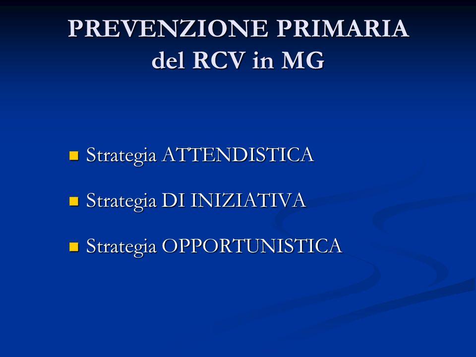 PREVENZIONE PRIMARIA del RCV in MG Strategia ATTENDISTICA Strategia ATTENDISTICA Strategia DI INIZIATIVA Strategia DI INIZIATIVA Strategia OPPORTUNIST