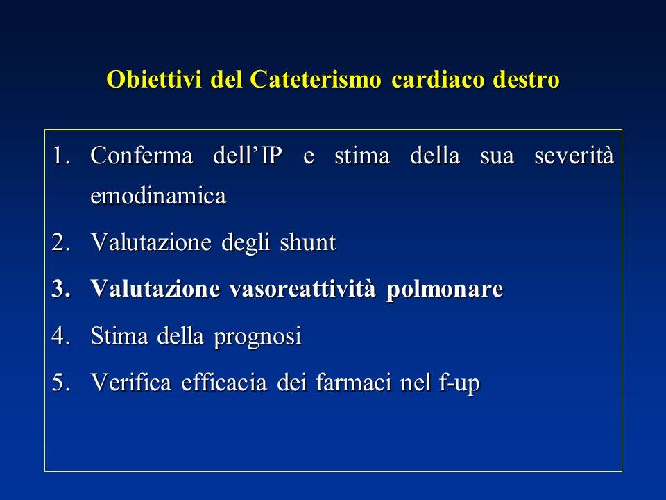 Obiettivi del Cateterismo cardiaco destro 1.Conferma dellIP e stima della sua severità emodinamica 2.Valutazione degli shunt 3.Valutazione vasoreattiv