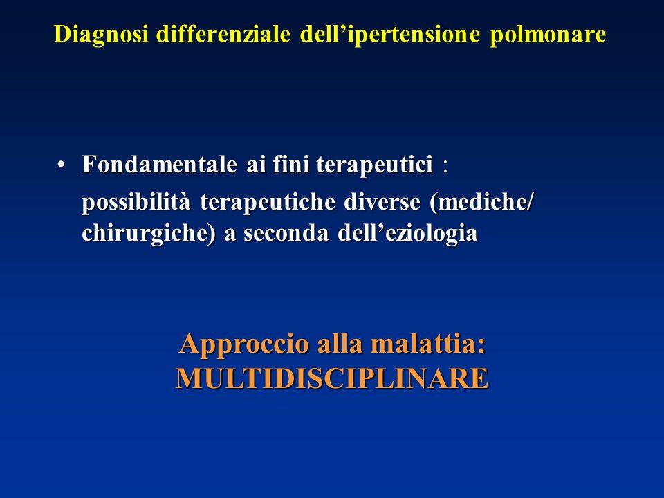 Diagnosi differenziale dellipertensione polmonare Fondamentale ai fini terapeuticiFondamentale ai fini terapeutici : possibilità terapeutiche diverse