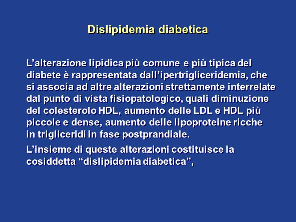 Dislipidemia diabetica Lalterazione lipidica più comune e più tipica del diabete è rappresentata dallipertrigliceridemia, che si associa ad altre alte