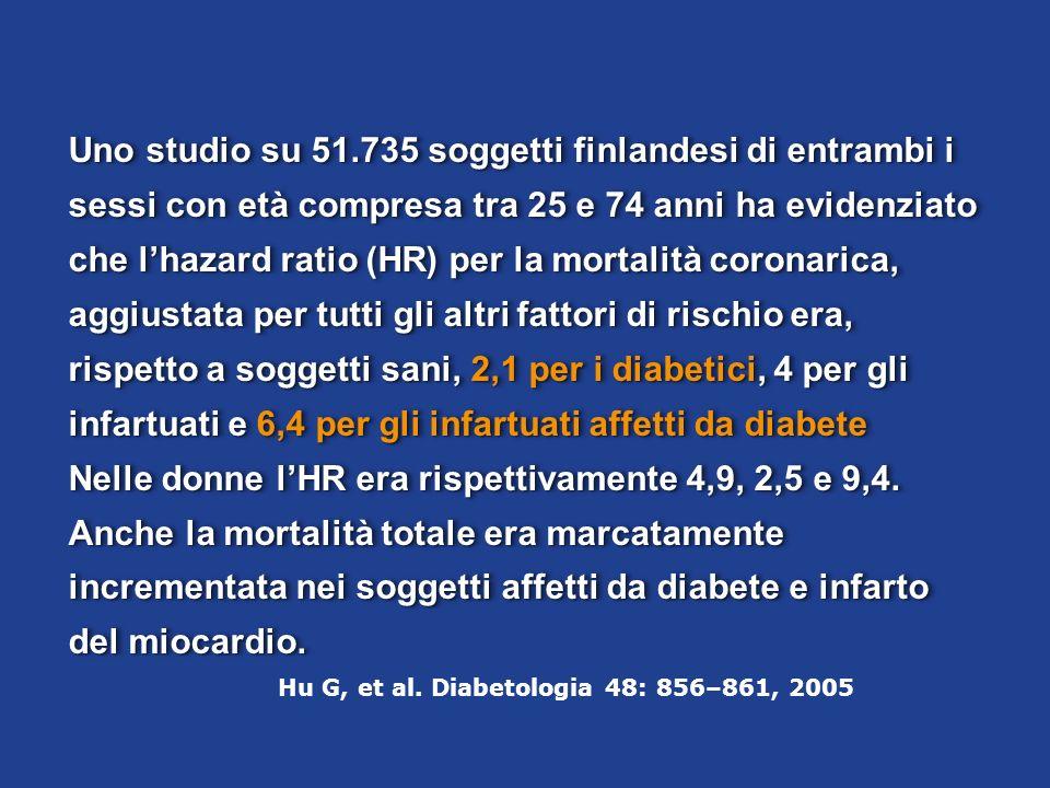 Hu G, et al. Diabetologia 48: 856–861, 2005 Uno studio su 51.735 soggetti finlandesi di entrambi i sessi con età compresa tra 25 e 74 anni ha evidenzi