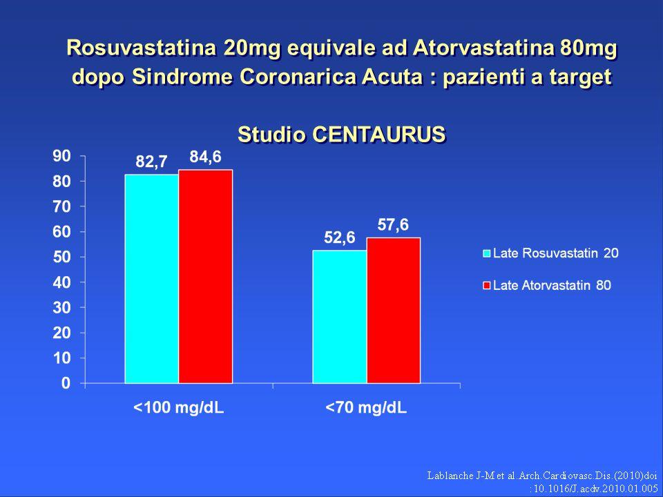 Rosuvastatina 20mg equivale ad Atorvastatina 80mg dopo Sindrome Coronarica Acuta : pazienti a target Studio CENTAURUS Rosuvastatina 20mg equivale ad A