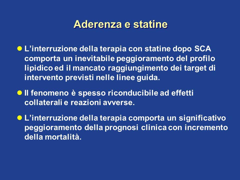 Aderenza e statine Linterruzione della terapia con statine dopo SCA comporta un inevitabile peggioramento del profilo lipidico ed il mancato raggiungi