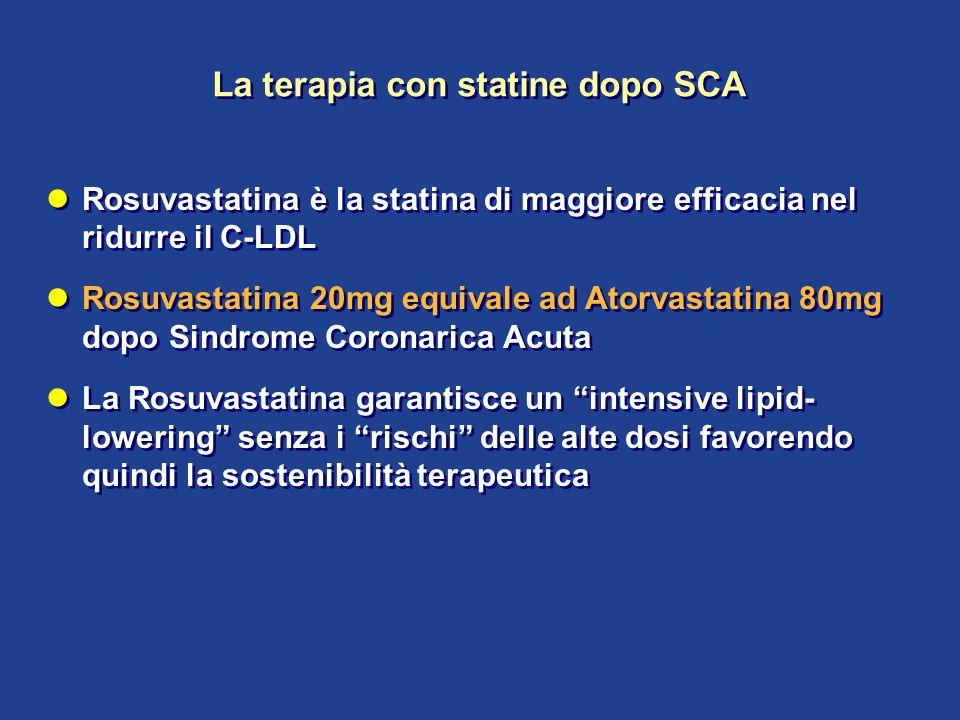 La terapia con statine dopo SCA Rosuvastatina è la statina di maggiore efficacia nel ridurre il C-LDL Rosuvastatina 20mg equivale ad Atorvastatina 80m