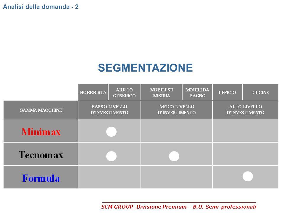 SCM GROUP_Divisione Premium – B.U. Semi-professionali SEGMENTAZIONE Analisi della domanda - 2