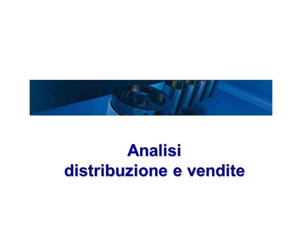 Analisi distribuzione e vendite