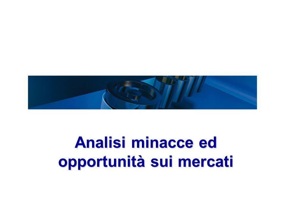 Analisi minacce ed opportunità sui mercati