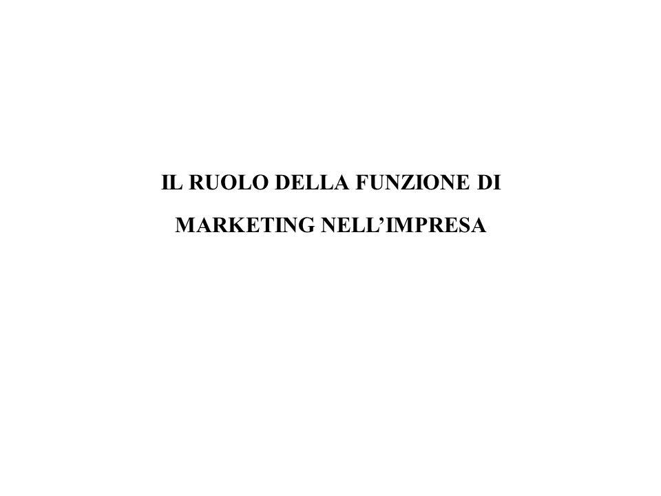 IL RUOLO DELLA FUNZIONE DI MARKETING NELLIMPRESA
