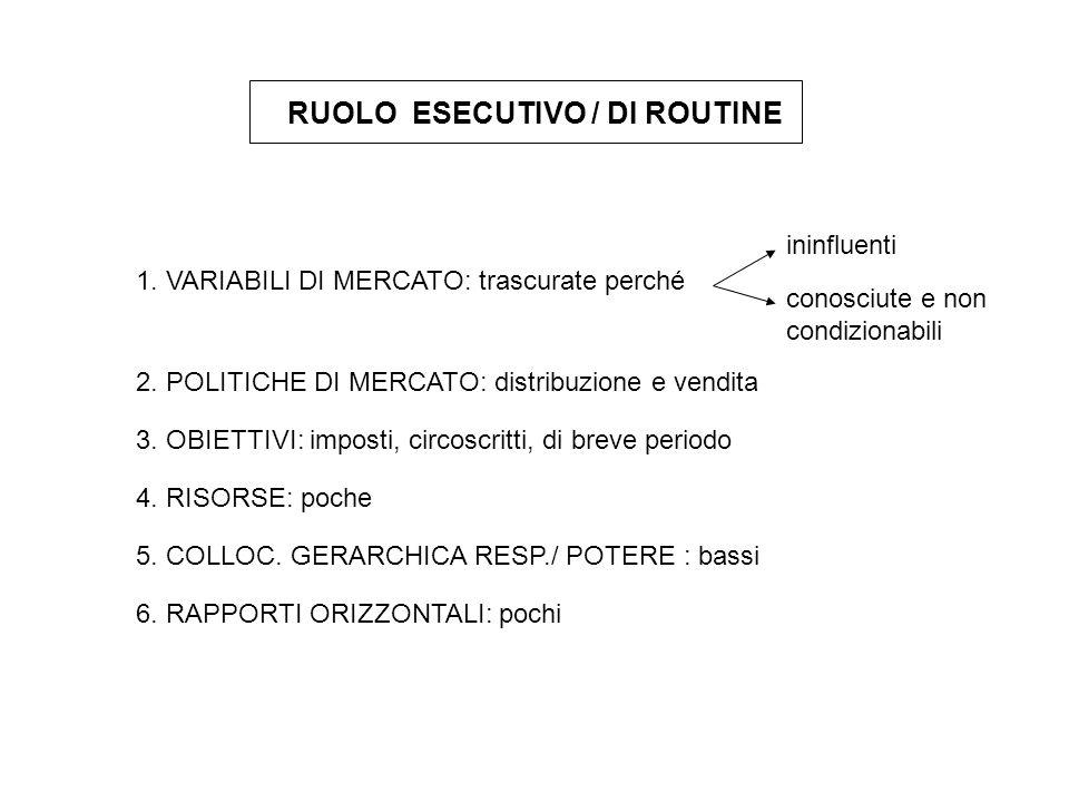 RUOLO ESECUTIVO / DI ROUTINE 1. VARIABILI DI MERCATO: trascurate perché 2. POLITICHE DI MERCATO: distribuzione e vendita 3. OBIETTIVI: imposti, circos
