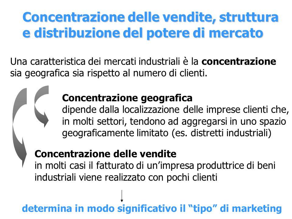 Concentrazione delle vendite, struttura e distribuzione del potere di mercato Una caratteristica dei mercati industriali è la concentrazione sia geogr