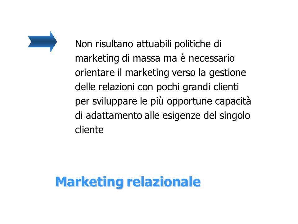 Non risultano attuabili politiche di marketing di massa ma è necessario orientare il marketing verso la gestione delle relazioni con pochi grandi clie