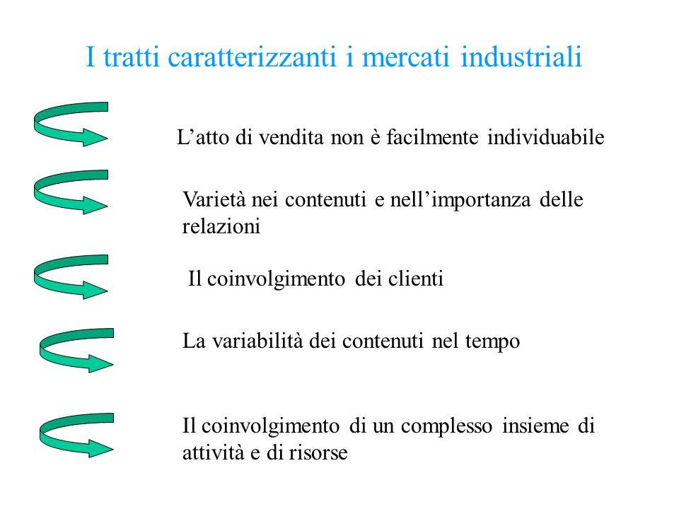I tratti caratterizzanti i mercati industriali Latto di vendita non è facilmente individuabile Il coinvolgimento di un complesso insieme di attività e
