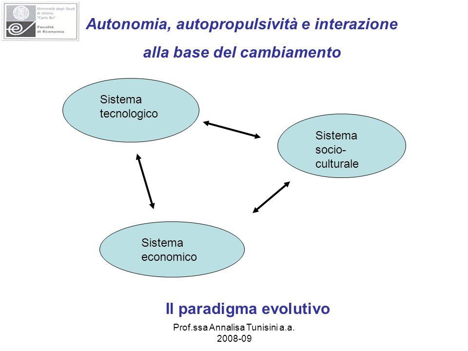 Prof.ssa Annalisa Tunisini a.a. 2008-09 Sistema tecnologico Sistema socio- culturale Sistema economico Autonomia, autopropulsività e interazione alla
