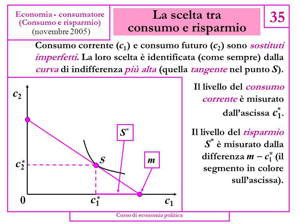 Il grafico del vincolo di bilancio intertemporale 34 Economia - consumatore (Consumo e risparmio) (novembre 2005) Partendo dalla formula c 1 p 2 c 2 =