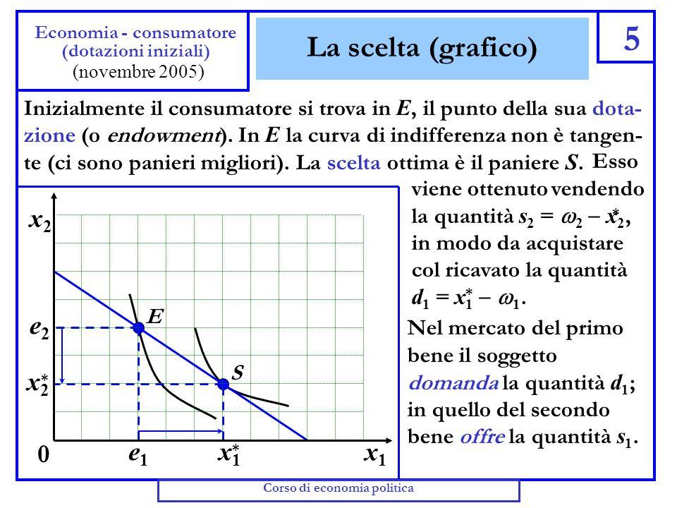 Il grafico 4 Economia - consumatore (dotazioni iniziali) (novembre 2005) Sappiamo già che la retta passa nel punto E = ( 1 ; 2 ). Poniamo che sia E =