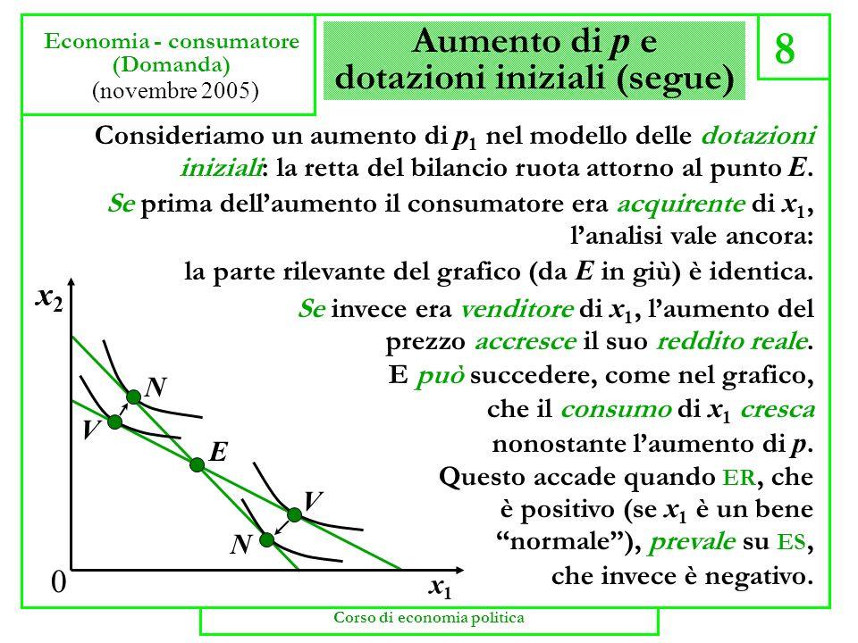 Aumento di p e dotazioni iniziali 7 Economia - consumatore (Domanda) (novembre 2005) Torniamo a studiare leffetto di un aumento di p : vediamo cosa su