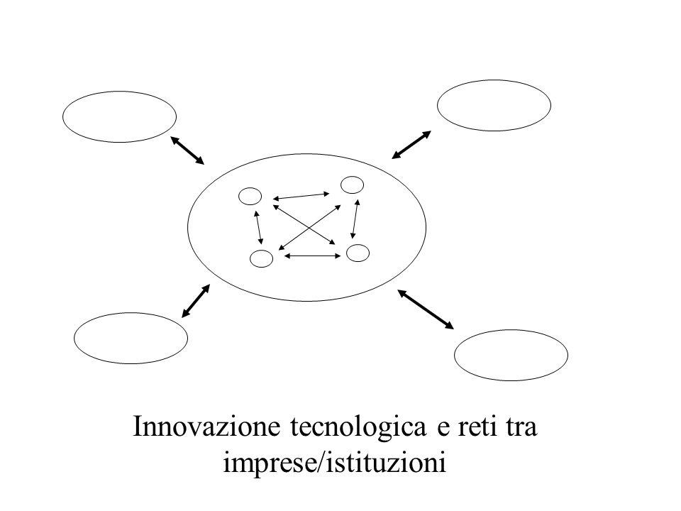 Innovazione tecnologica e reti tra imprese/istituzioni