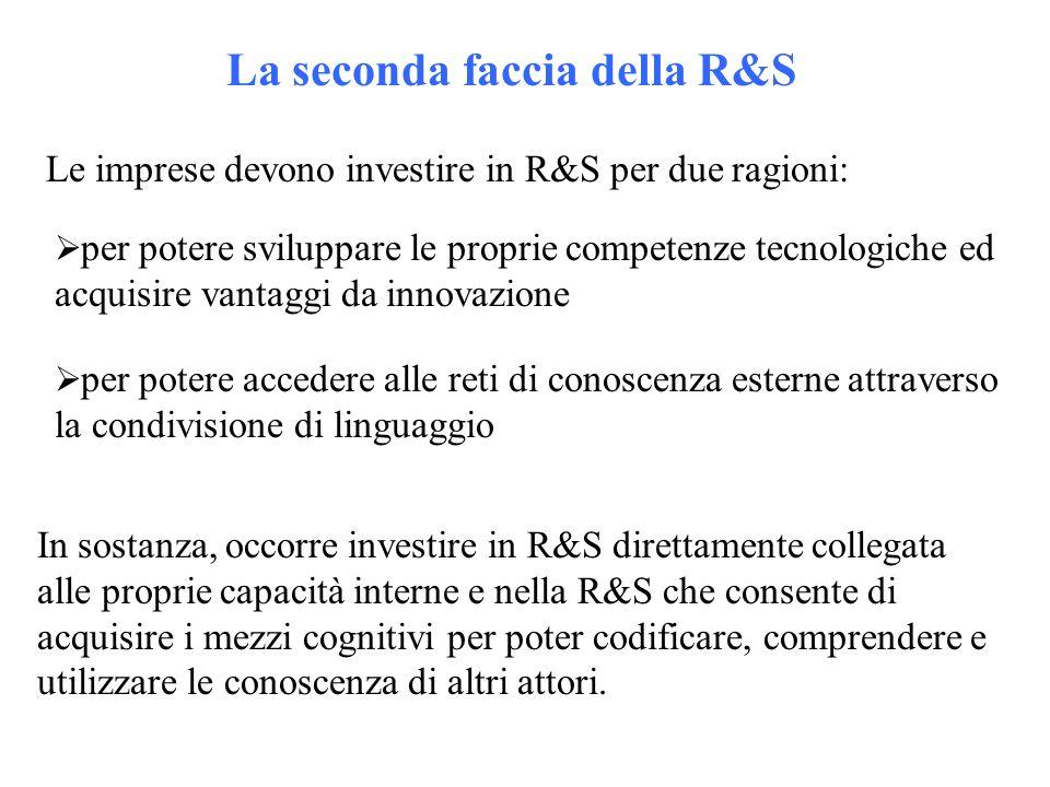 La seconda faccia della R&S In sostanza, occorre investire in R&S direttamente collegata alle proprie capacità interne e nella R&S che consente di acquisire i mezzi cognitivi per poter codificare, comprendere e utilizzare le conoscenza di altri attori.