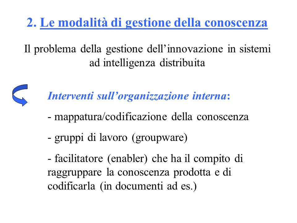 2. Le modalità di gestione della conoscenza Il problema della gestione dellinnovazione in sistemi ad intelligenza distribuita Interventi sullorganizza