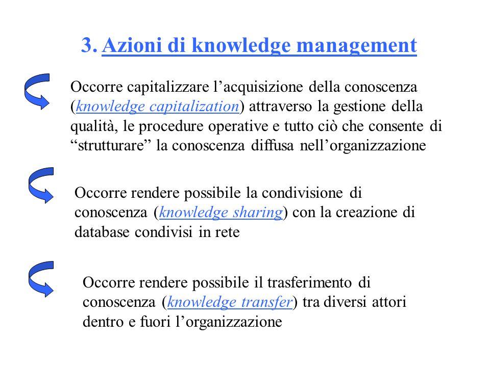 3. Azioni di knowledge management Occorre capitalizzare lacquisizione della conoscenza (knowledge capitalization) attraverso la gestione della qualità
