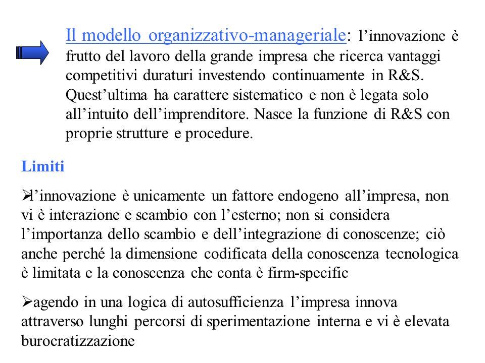 Il modello organizzativo-manageriale: linnovazione è frutto del lavoro della grande impresa che ricerca vantaggi competitivi duraturi investendo continuamente in R&S.