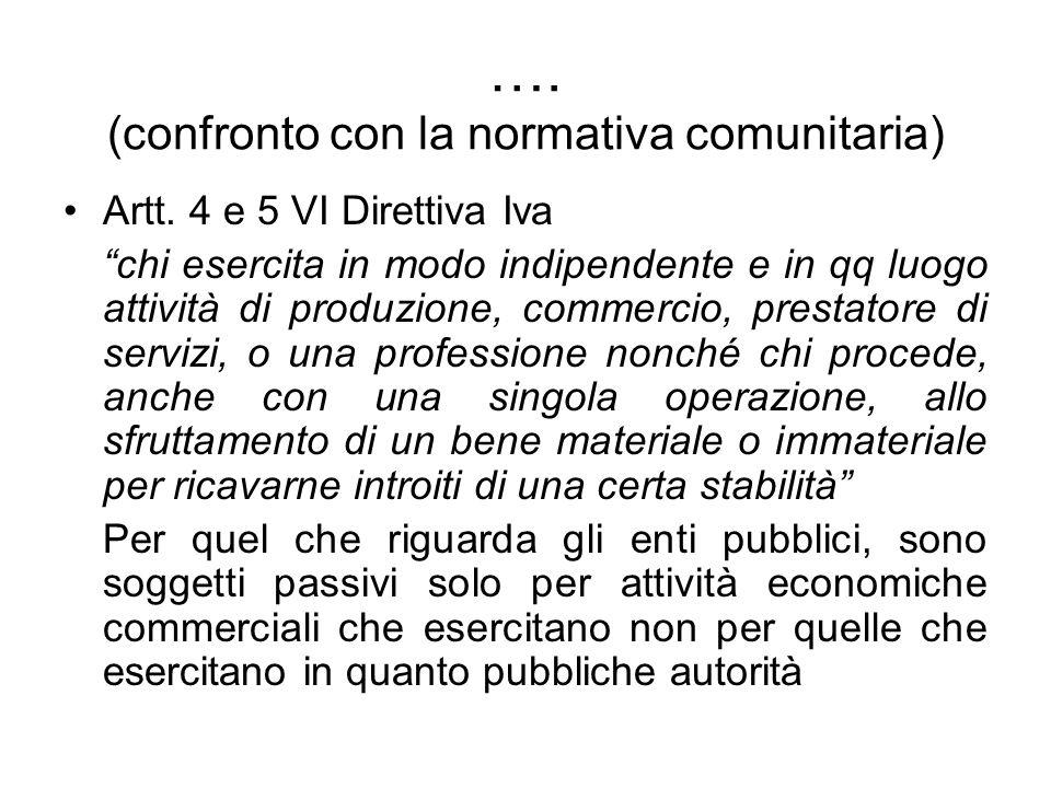 …. (confronto con la normativa comunitaria) Artt. 4 e 5 VI Direttiva Iva chi esercita in modo indipendente e in qq luogo attività di produzione, comme