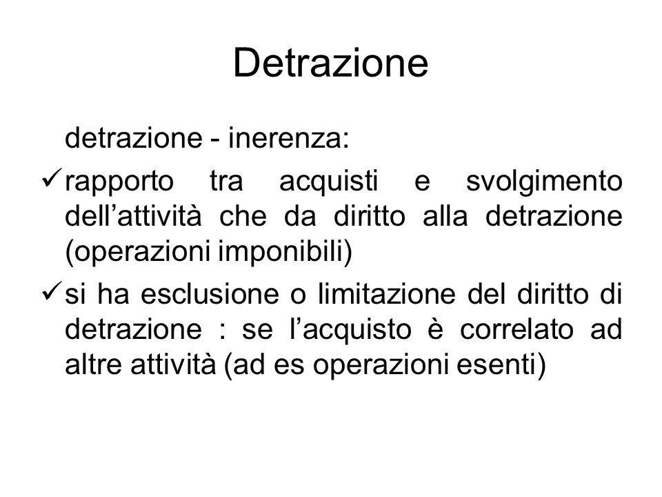 Detrazione detrazione - inerenza: rapporto tra acquisti e svolgimento dellattività che da diritto alla detrazione (operazioni imponibili) si ha esclus