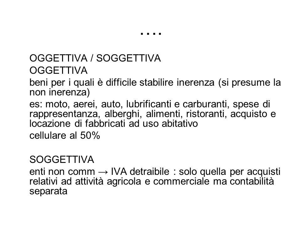 …. OGGETTIVA / SOGGETTIVA OGGETTIVA beni per i quali è difficile stabilire inerenza (si presume la non inerenza) es: moto, aerei, auto, lubrificanti e