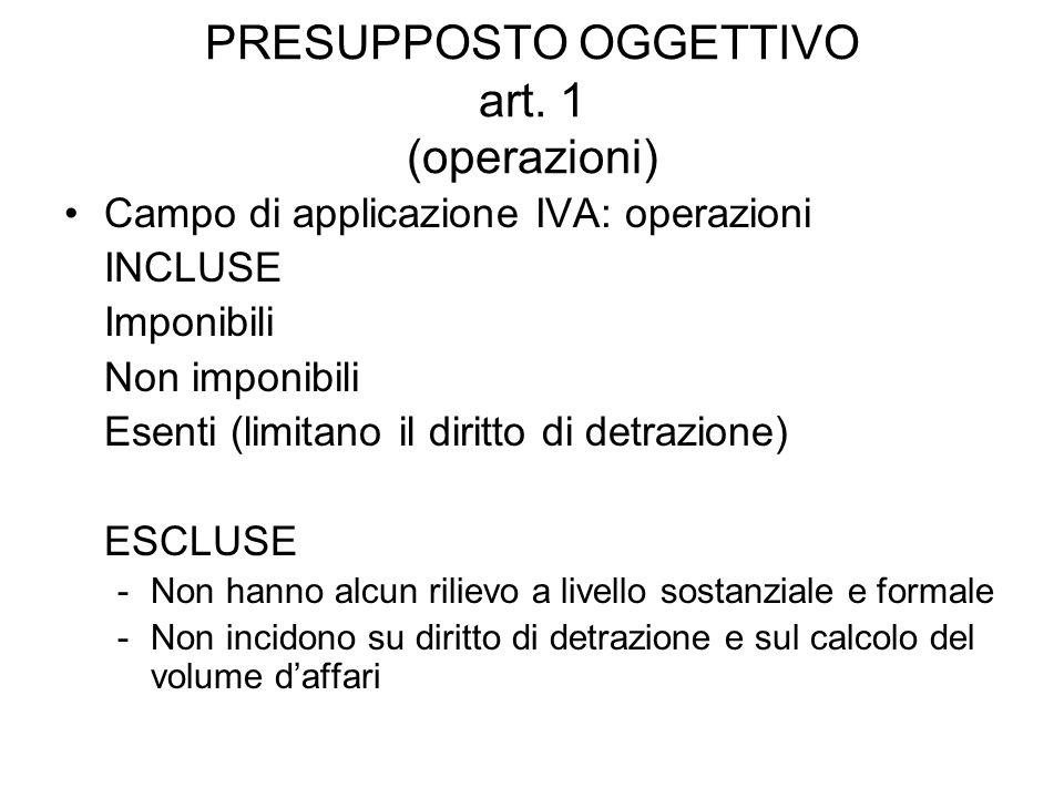 PRESUPPOSTO OGGETTIVO art. 1 (operazioni) Campo di applicazione IVA: operazioni INCLUSE Imponibili Non imponibili Esenti (limitano il diritto di detra