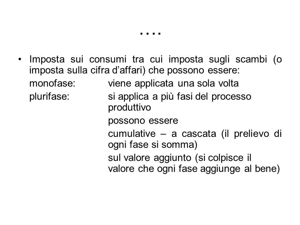 …. Imposta sui consumi tra cui imposta sugli scambi (o imposta sulla cifra daffari) che possono essere: monofase: viene applicata una sola volta pluri
