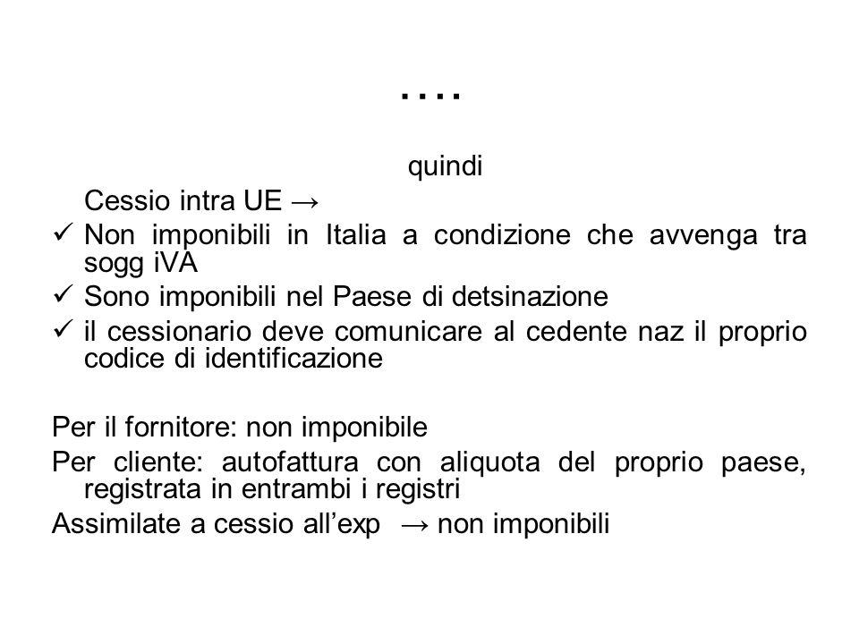 …. quindi Cessio intra UE Non imponibili in Italia a condizione che avvenga tra sogg iVA Sono imponibili nel Paese di detsinazione il cessionario deve
