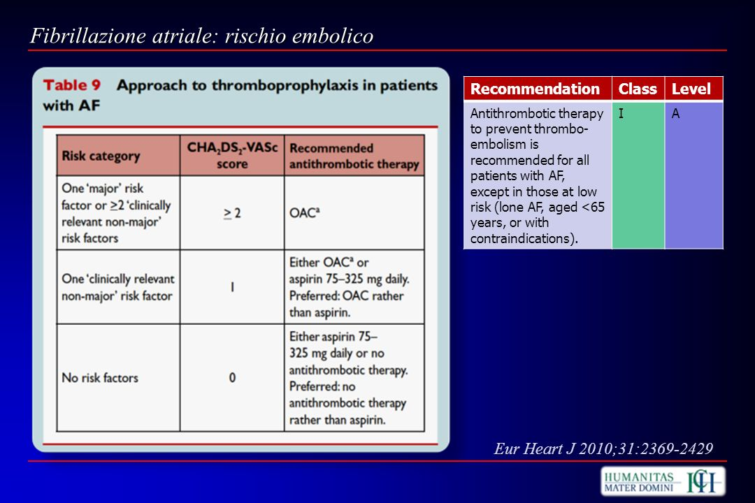 Fibrillazione atriale: rischio embolico Eur Heart J 2010;31:2369-2429 RecommendationClassLevel Antithrombotic therapy to prevent thrombo- embolism is