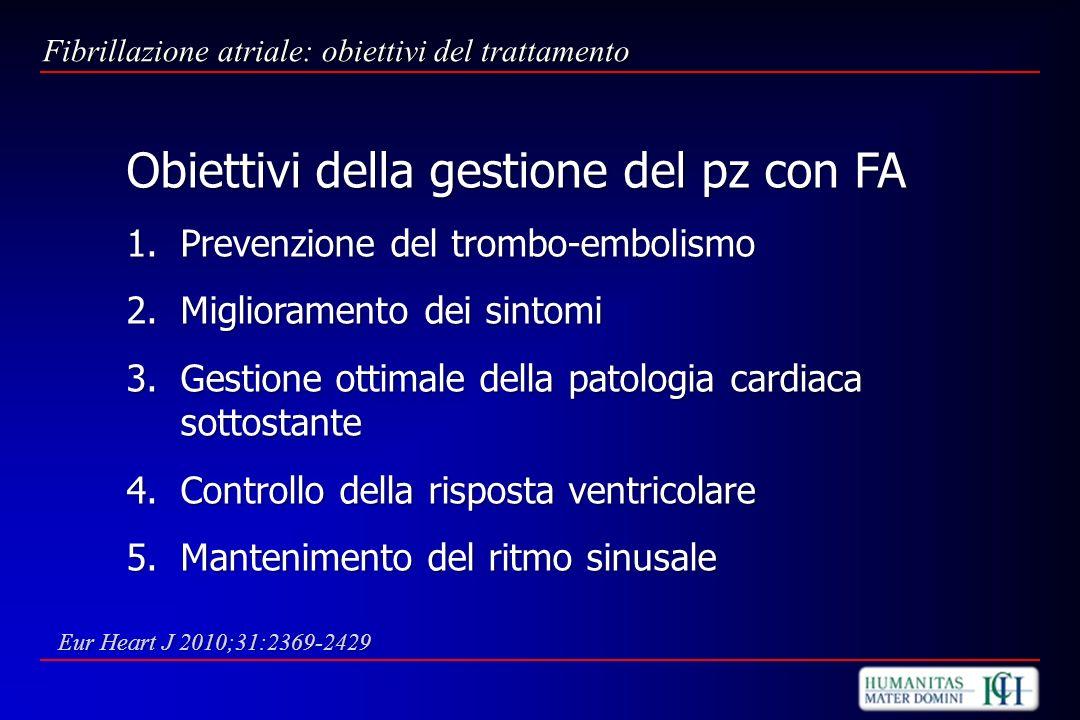 Obiettivi della gestione del pz con FA 1.Prevenzione del trombo-embolismo 2.Miglioramento dei sintomi 3.Gestione ottimale della patologia cardiaca sot