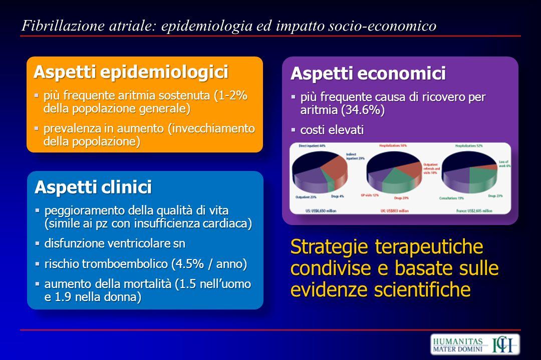 Aspetti epidemiologici più frequente aritmia sostenuta (1-2% della popolazione generale) più frequente aritmia sostenuta (1-2% della popolazione gener