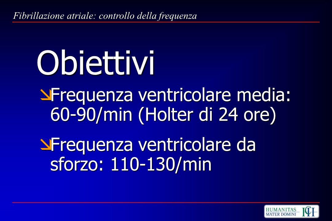 Frequenza ventricolare media: 60-90/min (Holter di 24 ore) Frequenza ventricolare media: 60-90/min (Holter di 24 ore) Frequenza ventricolare da sforzo