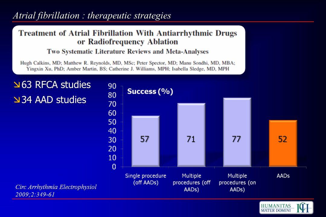 Atrial fibrillation : therapeutic strategies 63 RFCA studies 63 RFCA studies 34 AAD studies 34 AAD studies Circ Arrhythmia Electrophysiol 2009;2:349-6