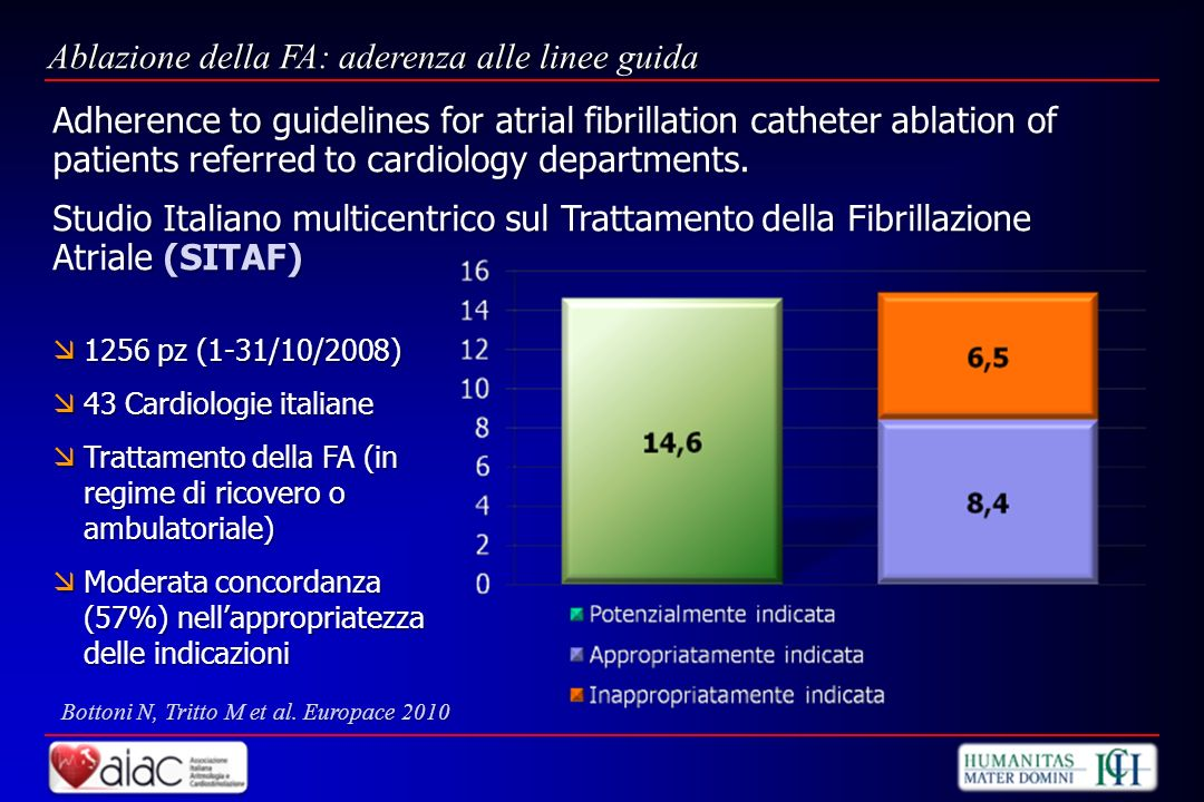 Adherence to guidelines for atrial fibrillation catheter ablation of patients referred to cardiology departments. Studio Italiano multicentrico sul Tr