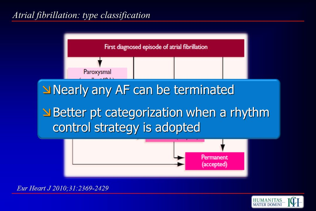 AFib : rhythm vs rate control Rate- and rhythm-control strategies seem to be equally effective, but: sinus rhythm is achieved in only 40-60% of pts in the rhythm control arm of randomized CTs sinus rhythm is achieved in only 40-60% of pts in the rhythm control arm of randomized CTs sinus rhythm maintenance can be associated with: sinus rhythm maintenance can be associated with: less atrial enlargement less atrial enlargement QoL improvement QoL improvement better exercise tolerance better exercise tolerance reduced risk of LV dysfunction progression or appearance reduced risk of LV dysfunction progression or appearance lower mortality lower mortality