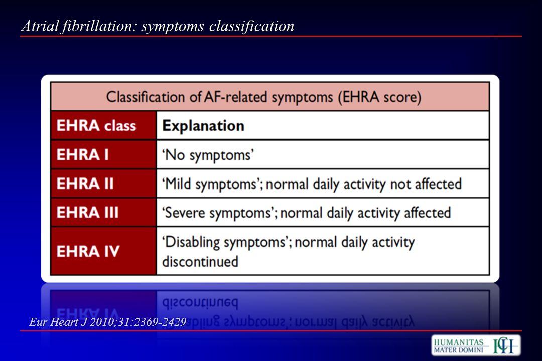 Incidenza media di stroke in pz con FA: 4.5%/anno Incidenza media di stroke in pz con FA: 4.5%/anno Rischio 4-5 più alto dei pz senza FA Rischio 4-5 più alto dei pz senza FA 10-15% di tutti gli stroke ischemici 10-15% di tutti gli stroke ischemici Evento disabilitante e con maggior rischio di morte Evento disabilitante e con maggior rischio di morte FA e stroke Fibrillazione atriale: rischio embolico