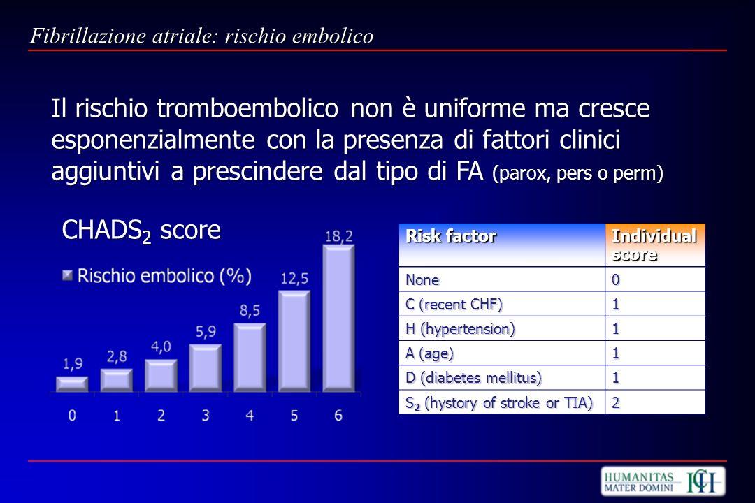 Il rischio tromboembolico non è uniforme ma cresce esponenzialmente con la presenza di fattori clinici aggiuntivi a prescindere dal tipo di FA (parox,
