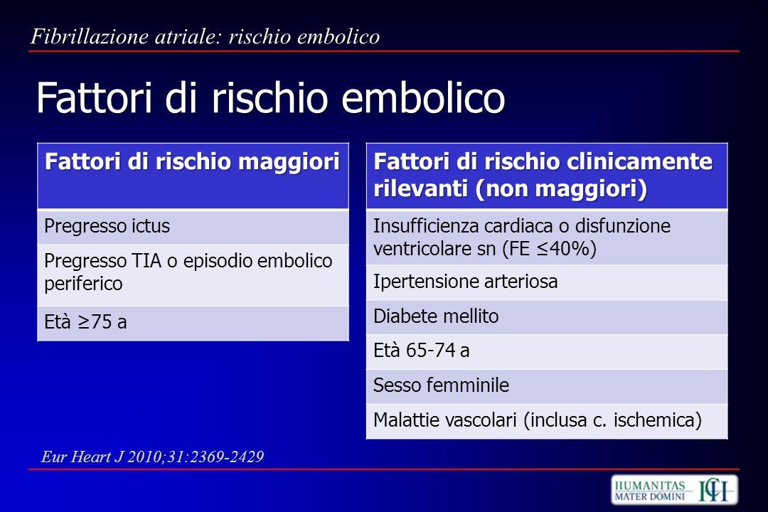 CHA 2 DS 2 -VASc score Fibrillazione atriale: rischio embolico Eur Heart J 2010;31:2369-2429