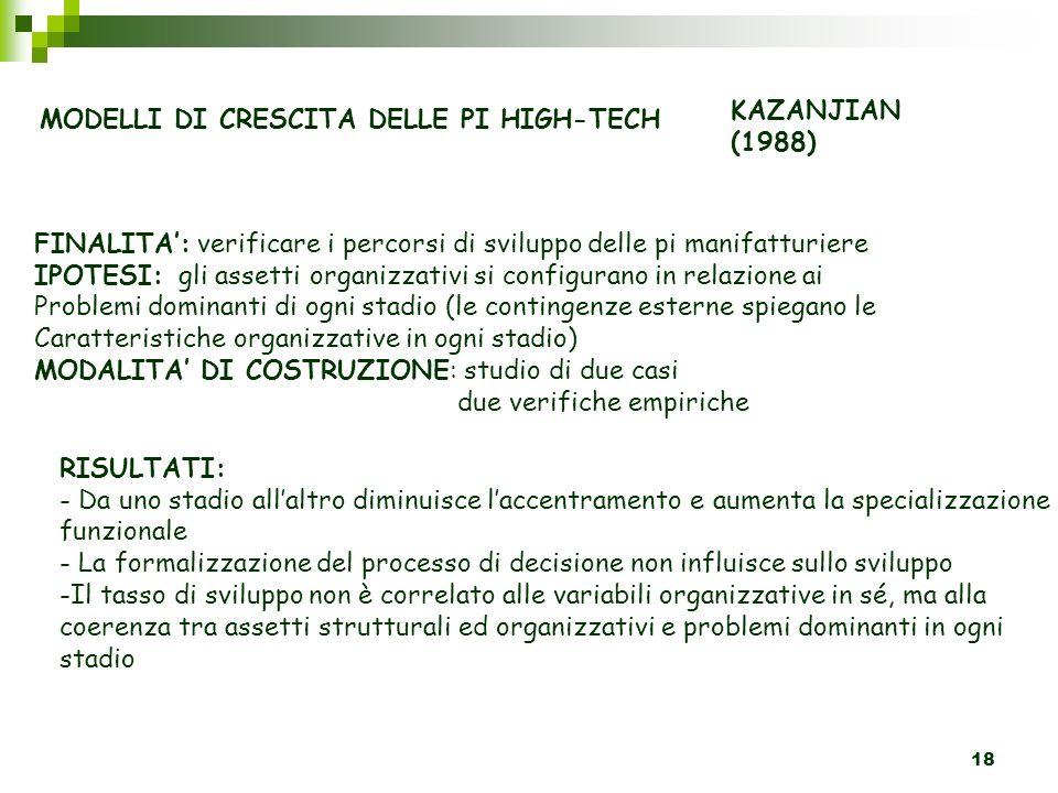 18 MODELLI DI CRESCITA DELLE PI HIGH-TECH KAZANJIAN (1988) FINALITA: verificare i percorsi di sviluppo delle pi manifatturiere IPOTESI: gli assetti or