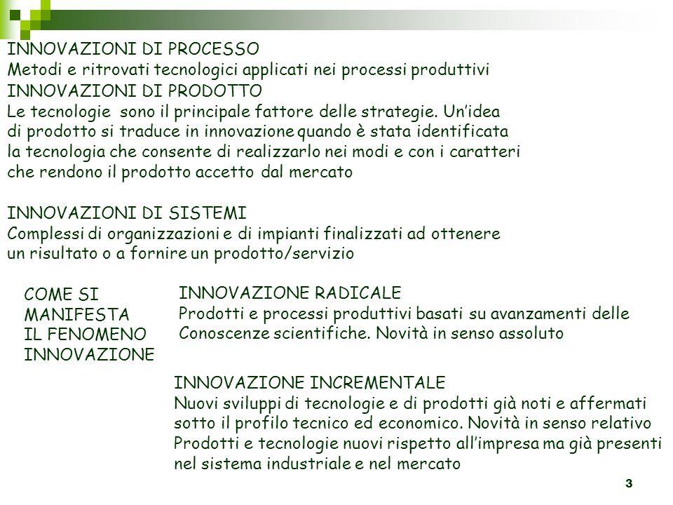 3 INNOVAZIONI DI PROCESSO Metodi e ritrovati tecnologici applicati nei processi produttivi INNOVAZIONI DI PRODOTTO Le tecnologie sono il principale fattore delle strategie.