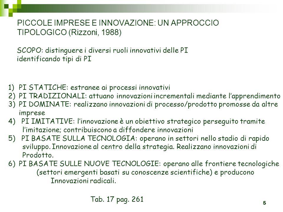 5 PICCOLE IMPRESE E INNOVAZIONE: UN APPROCCIO TIPOLOGICO (Rizzoni, 1988) SCOPO: distinguere i diversi ruoli innovativi delle PI identificando tipi di PI 1)PI STATICHE: estranee ai processi innovativi 2)PI TRADIZIONALI: attuano innovazioni incrementali mediante lapprendimento 3)PI DOMINATE: realizzano innovazioni di processo/prodotto promosse da altre imprese 4) PI IMITATIVE: linnovazione è un obiettivo strategico perseguito tramite limitazione; contribuiscono a diffondere innovazioni 5) PI BASATE SULLA TECNOLOGIA: operano in settori nello stadio di rapido sviluppo.